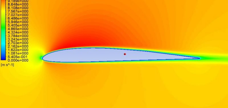 ANSYS-Academic-Program-AGH-Soplar-Plane cfd2