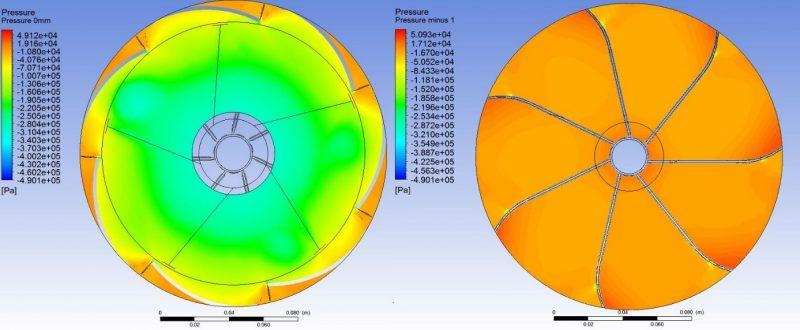 ANSYS Academic Program Płomień 5 Rozkład ciśnienia na przedniej i tylnej ściance kierownicy z przepływem sferycznym