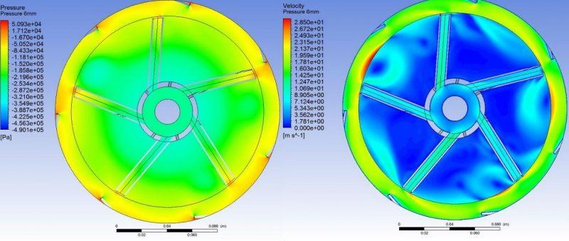 ANSYS Academic Program Płomień 6 Rozkład ciśnienia oraz prędkości na powierzchni przechodzącej przez środek rurek wirnika