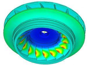 symulacja obracającej się turbiny wiatraka